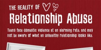 The Reality of Relationship Abuse