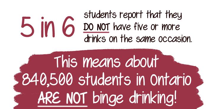 Binge Drinking Infographic